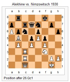Salaam Alekhine. The great man was four moves away from victory. The gun consisted in a bombardment made by two rooks and a queen, aligned on one column.