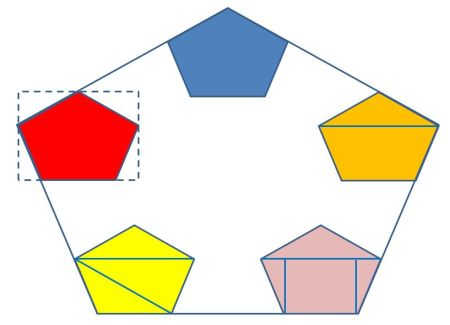 Making kids think. What is the sum of the internal angles of a pentagon?